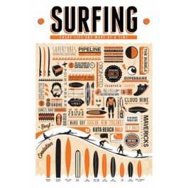 Pyramid International Surfing Enjoy Life One Wave At A Time 302 POSTER